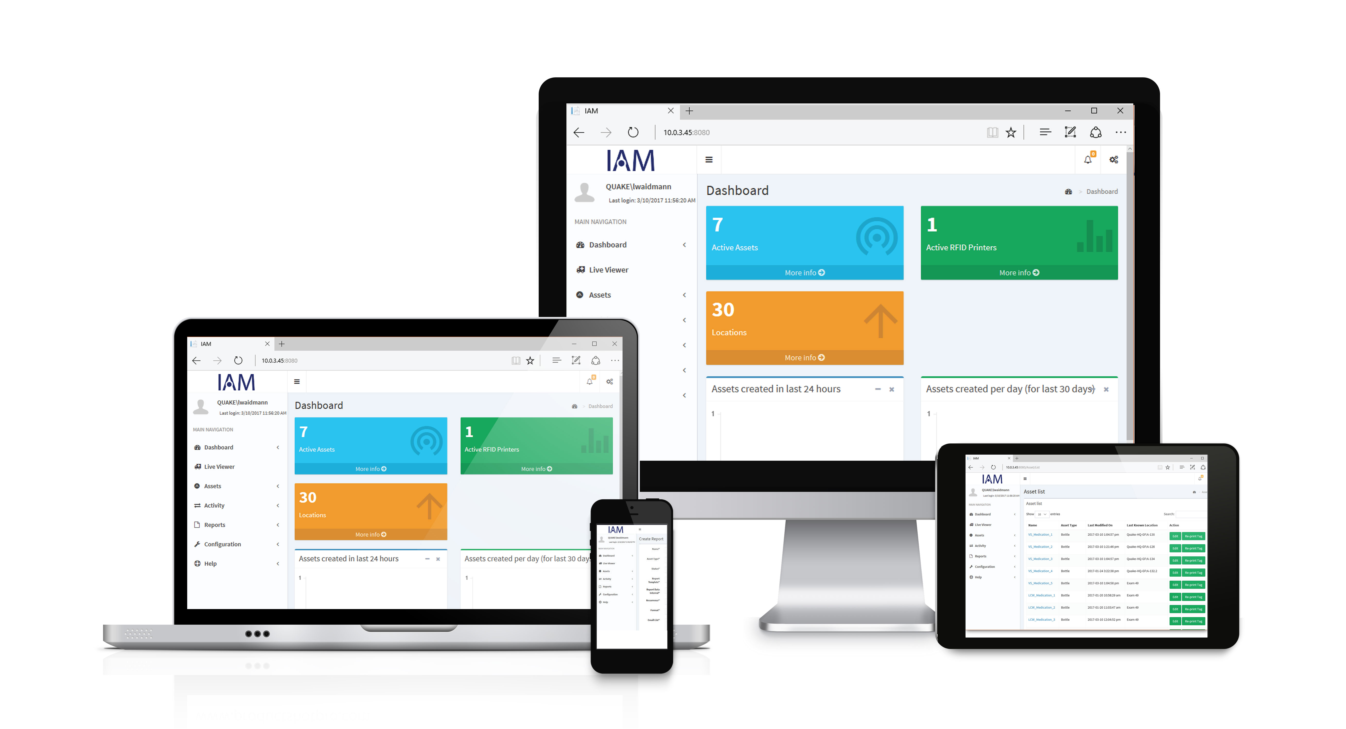 IAM™3 - Intelligent Asset Management